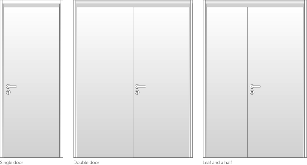 Steel Door panel configs
